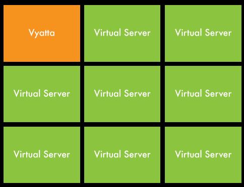 vyatta-network