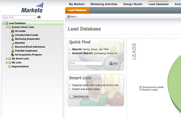 Marketo's updated SOAP PHP Client and the new way to submit leads